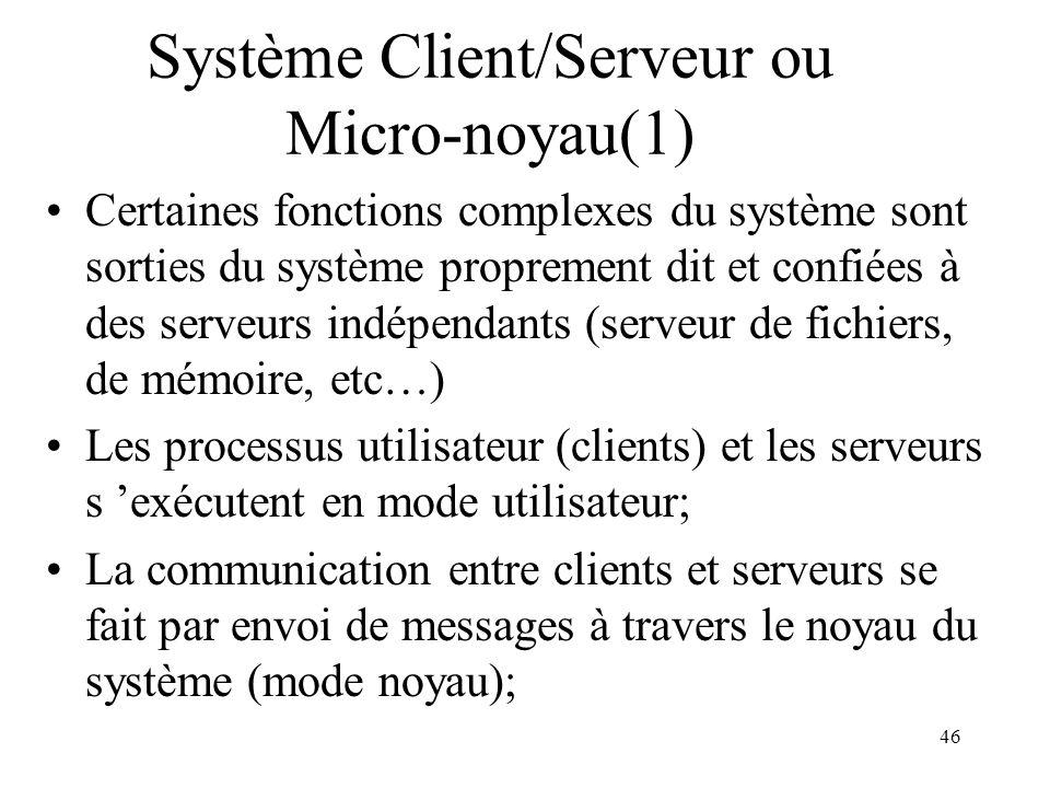 46 Système Client/Serveur ou Micro-noyau(1) Certaines fonctions complexes du système sont sorties du système proprement dit et confiées à des serveurs