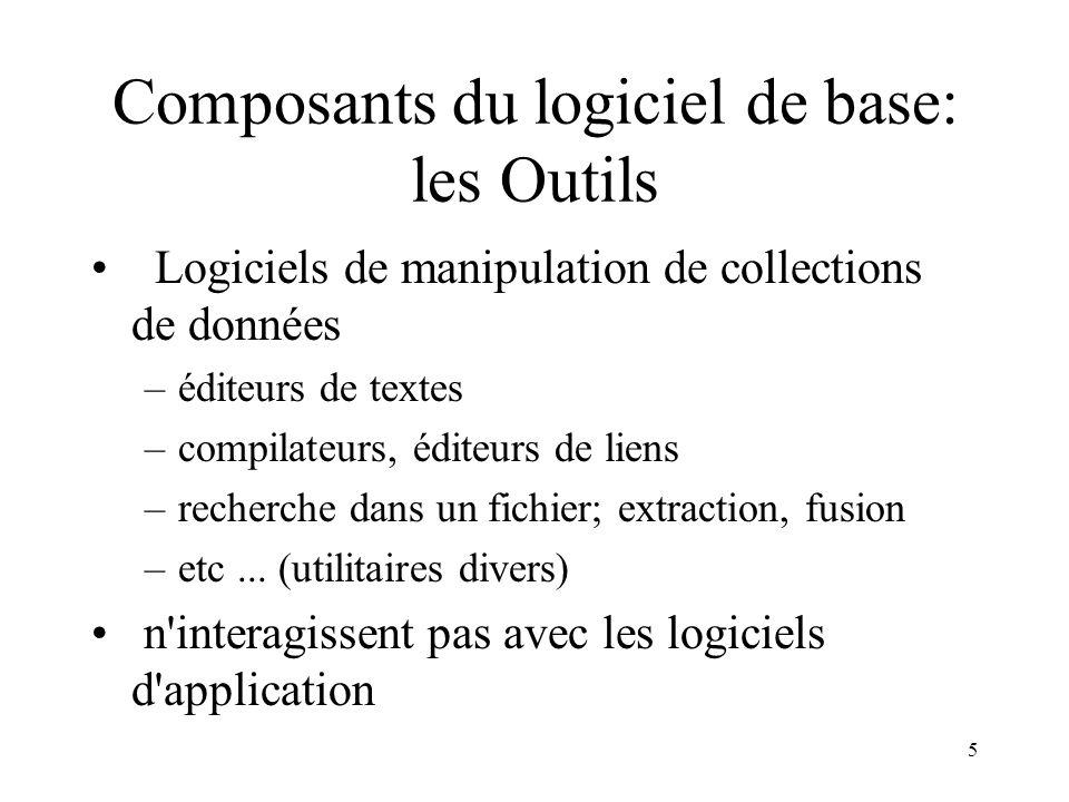 5 Composants du logiciel de base: les Outils Logiciels de manipulation de collections de données –éditeurs de textes –compilateurs, éditeurs de liens