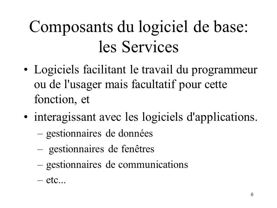 6 Composants du logiciel de base: les Services Logiciels facilitant le travail du programmeur ou de l'usager mais facultatif pour cette fonction, et i