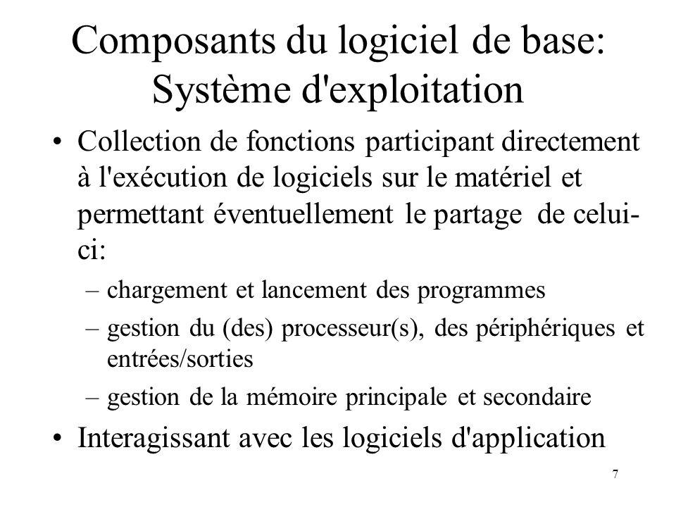 7 Composants du logiciel de base: Système d'exploitation Collection de fonctions participant directement à l'exécution de logiciels sur le matériel et