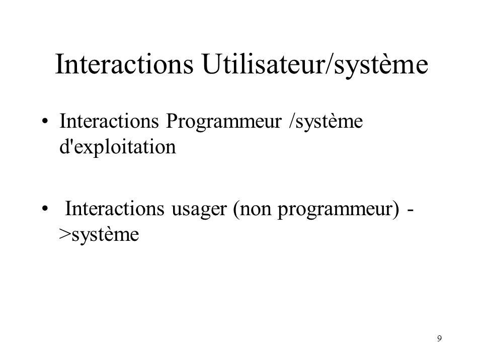 9 Interactions Utilisateur/système Interactions Programmeur /système d'exploitation Interactions usager (non programmeur) - >système