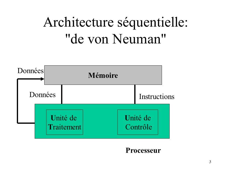 4 Architectures parallèles: Motivation Les besoins des applications en puissance de traitement; Les limites de l approche microprocesseur; L existence de la propriété du parallélisme dans les applications.
