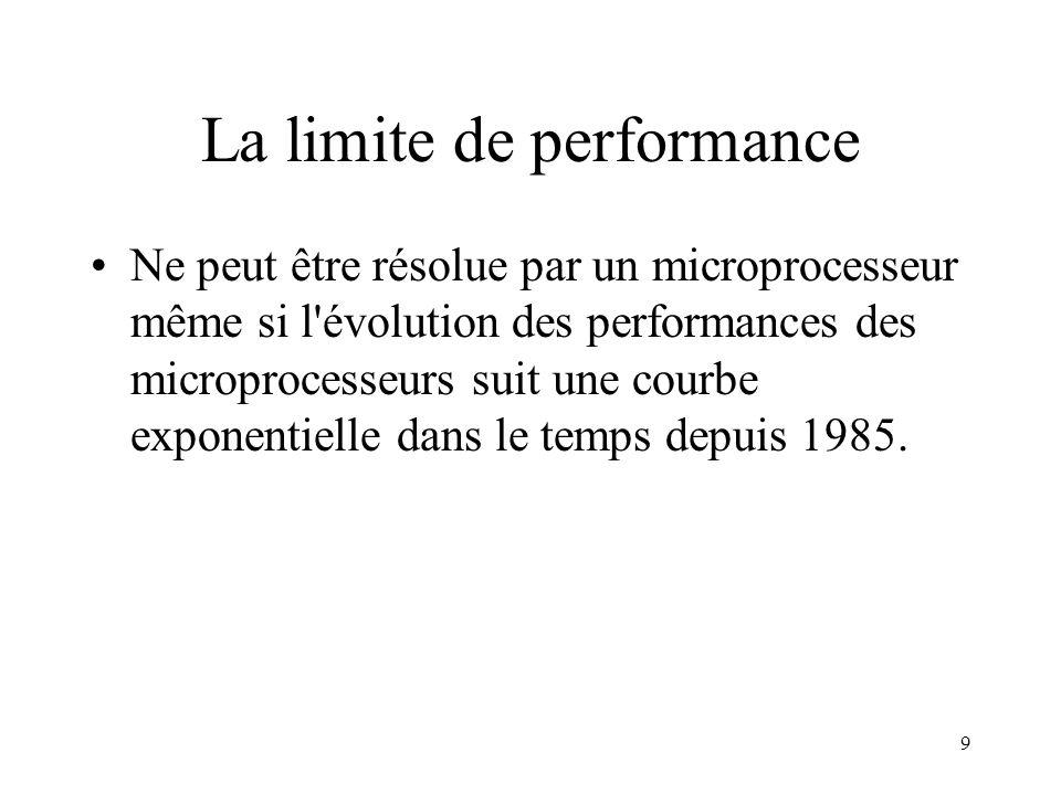 10 L existence de la propriété du parallélisme dans les applications Parallélisme de données: –la même opérations est réalisée par plusieurs processeurs sur des données différentes: exemple : addition de deux matrices; Parallélisme de contrôle: –des opérations différentes sont réalisées simultanément.