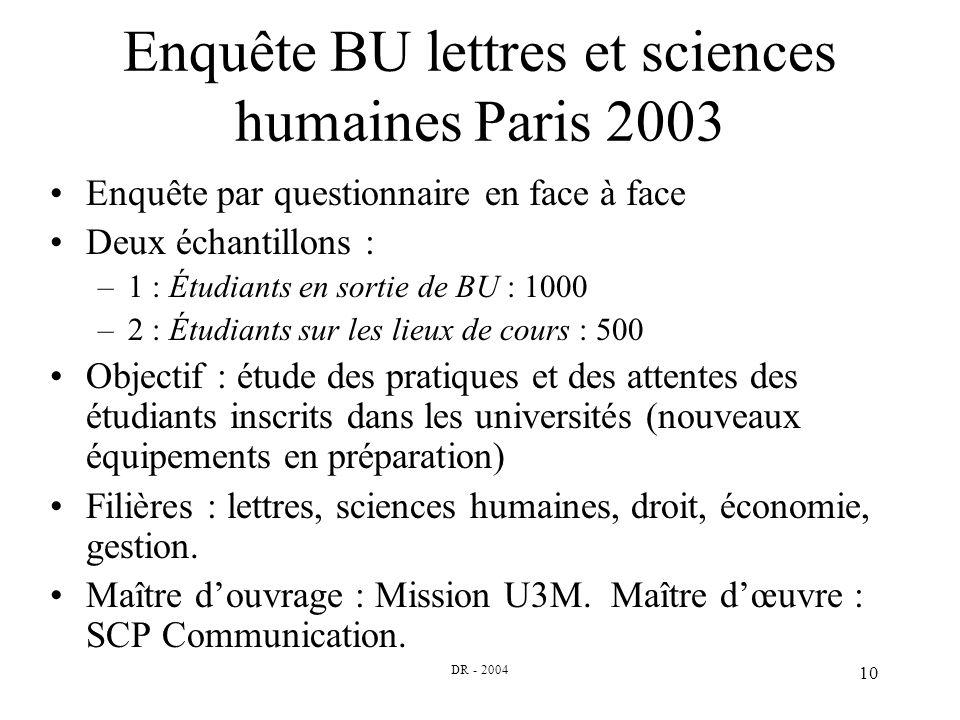 DR - 2004 10 Enquête BU lettres et sciences humaines Paris 2003 Enquête par questionnaire en face à face Deux échantillons : –1 : Étudiants en sortie