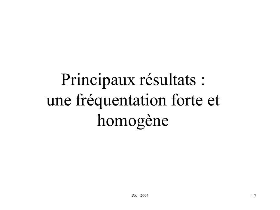 DR - 2004 17 Principaux résultats : une fréquentation forte et homogène