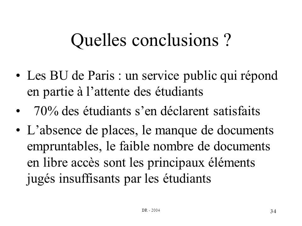 DR - 2004 34 Quelles conclusions ? Les BU de Paris : un service public qui répond en partie à lattente des étudiants 70% des étudiants sen déclarent s