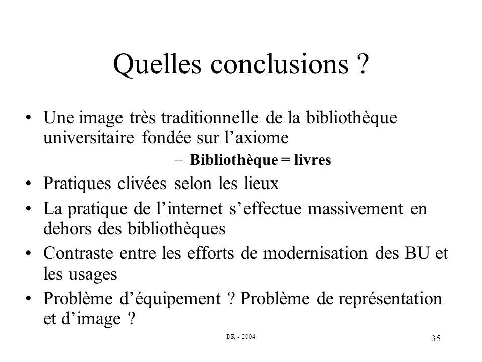 DR - 2004 35 Quelles conclusions ? Une image très traditionnelle de la bibliothèque universitaire fondée sur laxiome –Bibliothèque = livres Pratiques