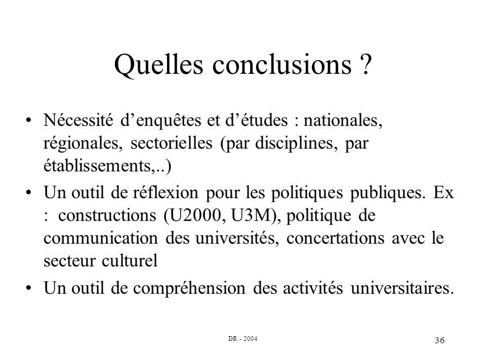 DR - 2004 36 Quelles conclusions ? Nécessité denquêtes et détudes : nationales, régionales, sectorielles (par disciplines, par établissements,..) Un o