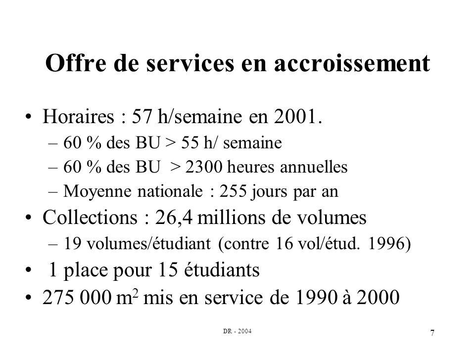 DR - 2004 7 Offre de services en accroissement Horaires : 57 h/semaine en 2001. –60 % des BU > 55 h/ semaine –60 % des BU > 2300 heures annuelles –Moy