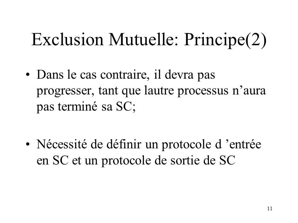 11 Exclusion Mutuelle: Principe(2) Dans le cas contraire, il devra pas progresser, tant que lautre processus naura pas terminé sa SC; Nécessité de déf