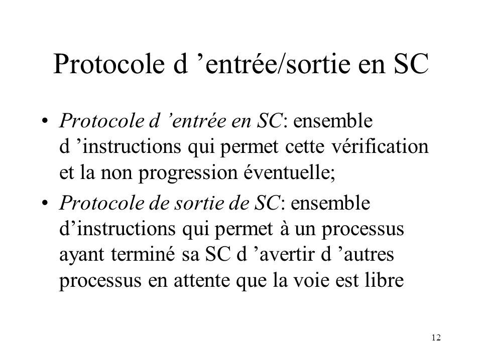 12 Protocole d entrée/sortie en SC Protocole d entrée en SC: ensemble d instructions qui permet cette vérification et la non progression éventuelle; P