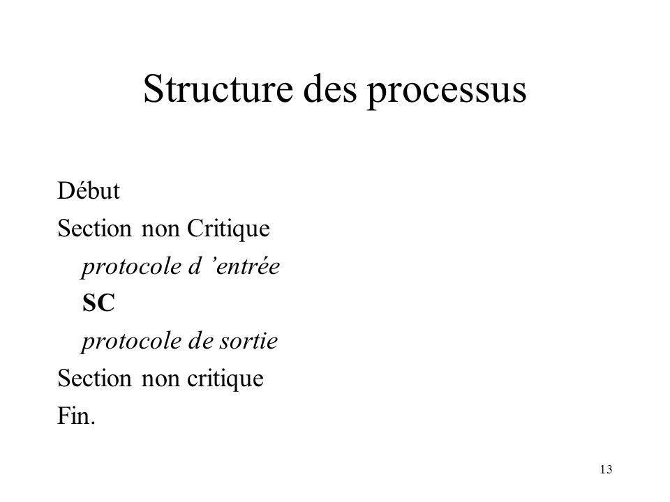 13 Structure des processus Début Section non Critique protocole d entrée SC protocole de sortie Section non critique Fin.
