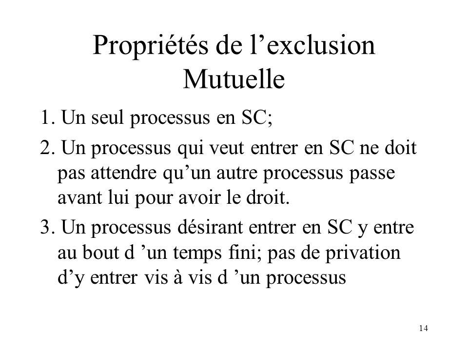 14 Propriétés de lexclusion Mutuelle 1. Un seul processus en SC; 2. Un processus qui veut entrer en SC ne doit pas attendre quun autre processus passe