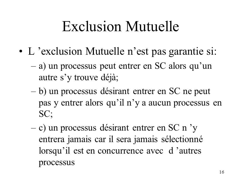16 Exclusion Mutuelle L exclusion Mutuelle nest pas garantie si: –a) un processus peut entrer en SC alors quun autre sy trouve déjà; –b) un processus