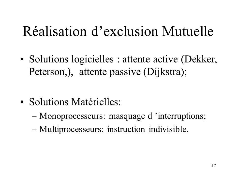17 Réalisation dexclusion Mutuelle Solutions logicielles : attente active (Dekker, Peterson,), attente passive (Dijkstra); Solutions Matérielles: –Mon