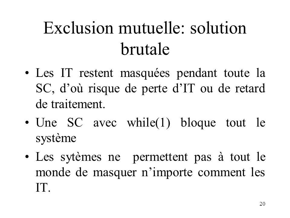 20 Exclusion mutuelle: solution brutale Les IT restent masquées pendant toute la SC, doù risque de perte dIT ou de retard de traitement. Une SC avec w