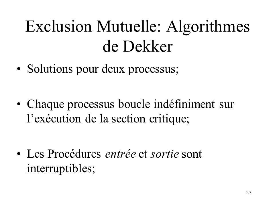 25 Exclusion Mutuelle: Algorithmes de Dekker Solutions pour deux processus; Chaque processus boucle indéfiniment sur lexécution de la section critique
