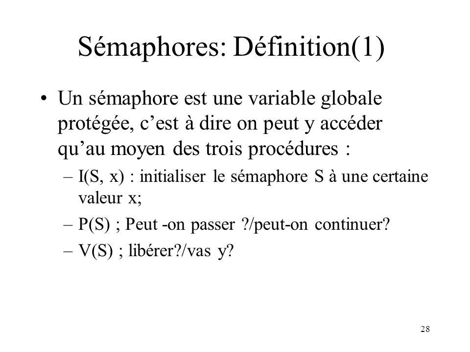 28 Sémaphores: Définition(1) Un sémaphore est une variable globale protégée, cest à dire on peut y accéder quau moyen des trois procédures : –I(S, x)