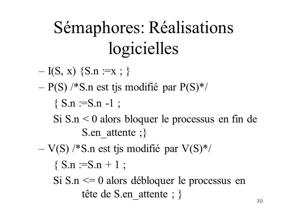 30 Sémaphores: Réalisations logicielles –I(S, x) {S.n :=x ; } –P(S) /*S.n est tjs modifié par P(S)*/ { S.n :=S.n -1 ; Si S.n < 0 alors bloquer le proc