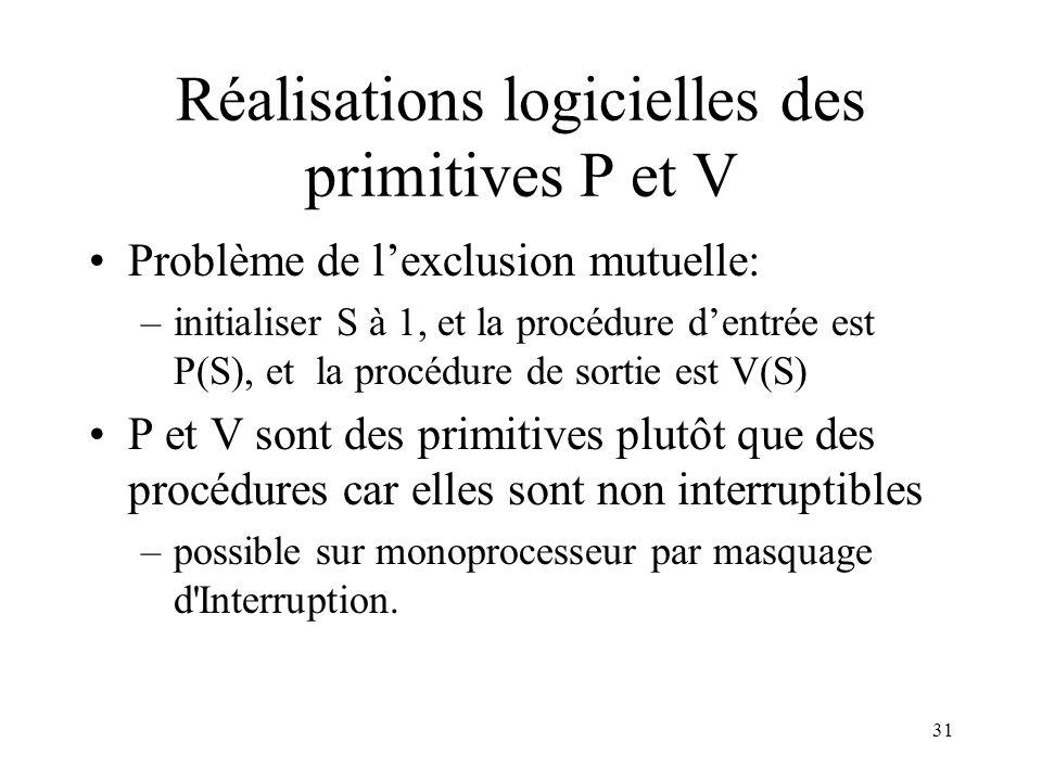 31 Réalisations logicielles des primitives P et V Problème de lexclusion mutuelle: –initialiser S à 1, et la procédure dentrée est P(S), et la procédu