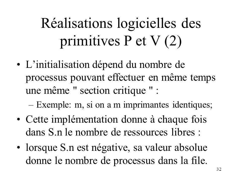 32 Réalisations logicielles des primitives P et V (2) Linitialisation dépend du nombre de processus pouvant effectuer en même temps une même