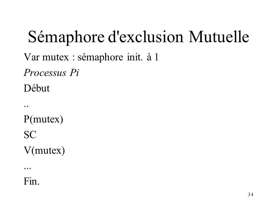 34 Sémaphore d'exclusion Mutuelle Var mutex : sémaphore init. à 1 Processus Pi Début.. P(mutex) SC V(mutex)... Fin.
