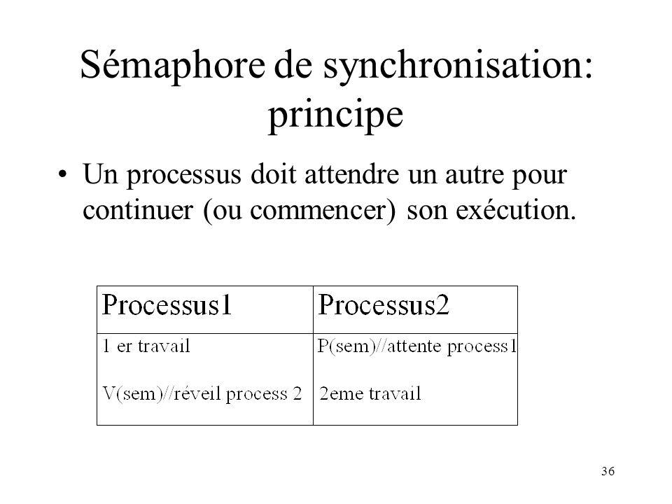 36 Sémaphore de synchronisation: principe Un processus doit attendre un autre pour continuer (ou commencer) son exécution.
