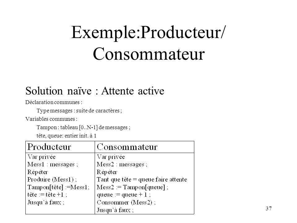 37 Exemple:Producteur/ Consommateur Solution naïve : Attente active Déclaration communes : Type messages : suite de caractères ; Variables communes :