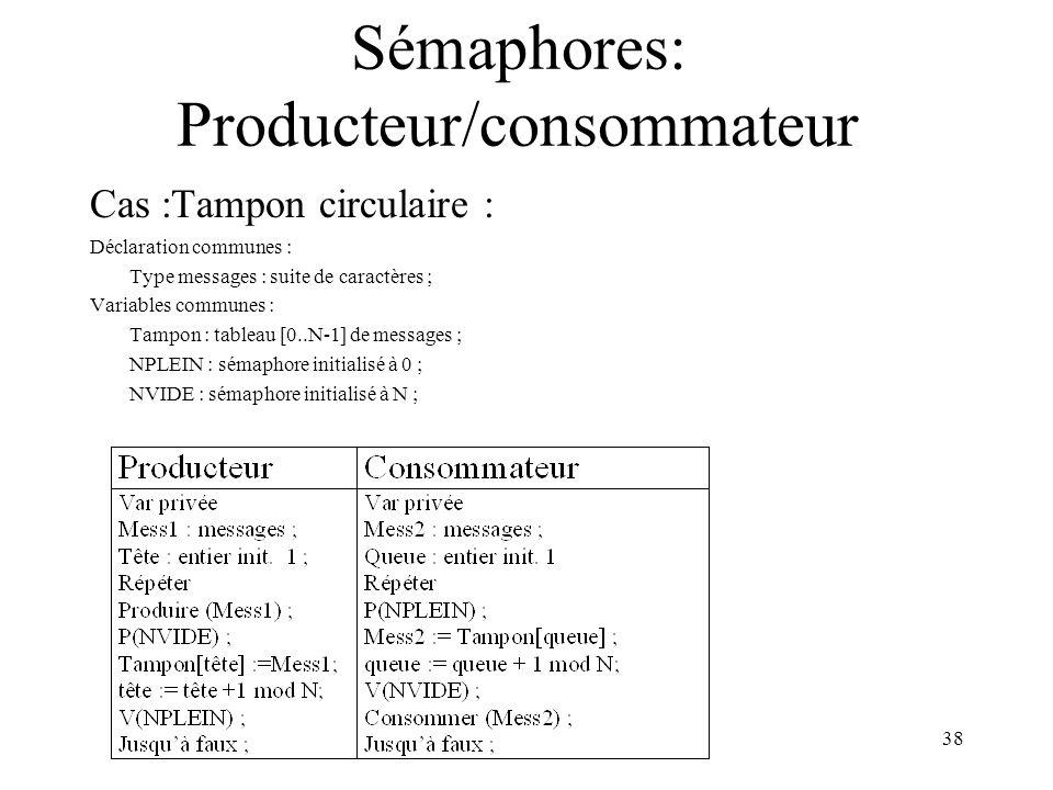 38 Sémaphores: Producteur/consommateur Cas :Tampon circulaire : Déclaration communes : Type messages : suite de caractères ; Variables communes : Tamp