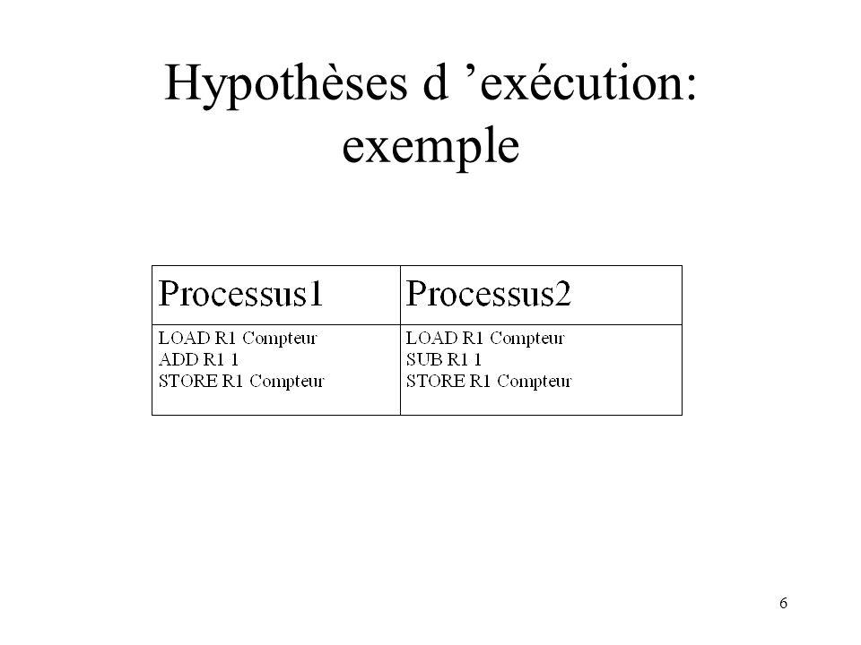 6 Hypothèses d exécution: exemple
