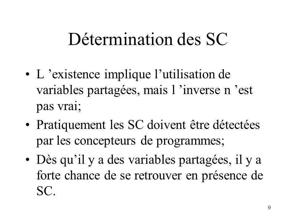 9 Détermination des SC L existence implique lutilisation de variables partagées, mais l inverse n est pas vrai; Pratiquement les SC doivent être détec