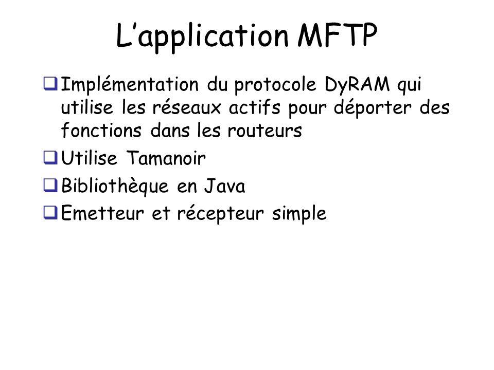 Lapplication MFTP Implémentation du protocole DyRAM qui utilise les réseaux actifs pour déporter des fonctions dans les routeurs Utilise Tamanoir Bibliothèque en Java Emetteur et récepteur simple