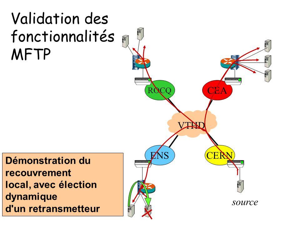 Validation des fonctionnalités MFTP ENSCERN CEA ROCQ VTHD source Démonstration du recouvrement local, avec élection dynamique d un retransmetteur