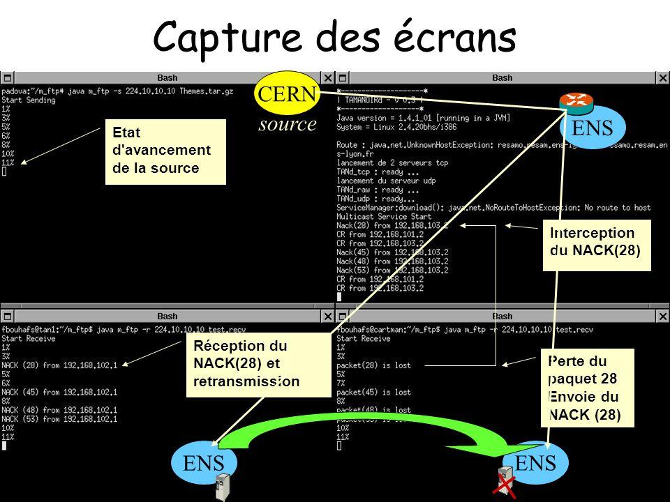Capture des écrans Etat d avancement de la source Perte du paquet 28 Envoie du NACK (28) Interception du NACK(28) source CERN ENS Réception du NACK(28) et retransmission