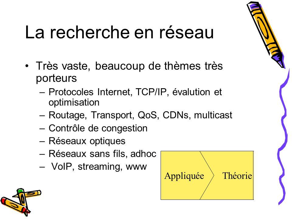 La recherche en réseau Très vaste, beaucoup de thèmes très porteurs –Protocoles Internet, TCP/IP, évalution et optimisation –Routage, Transport, QoS,