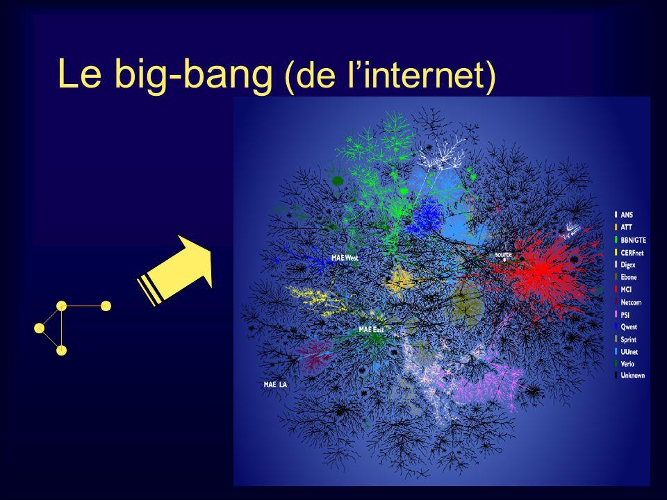 Le big-bang (de linternet)