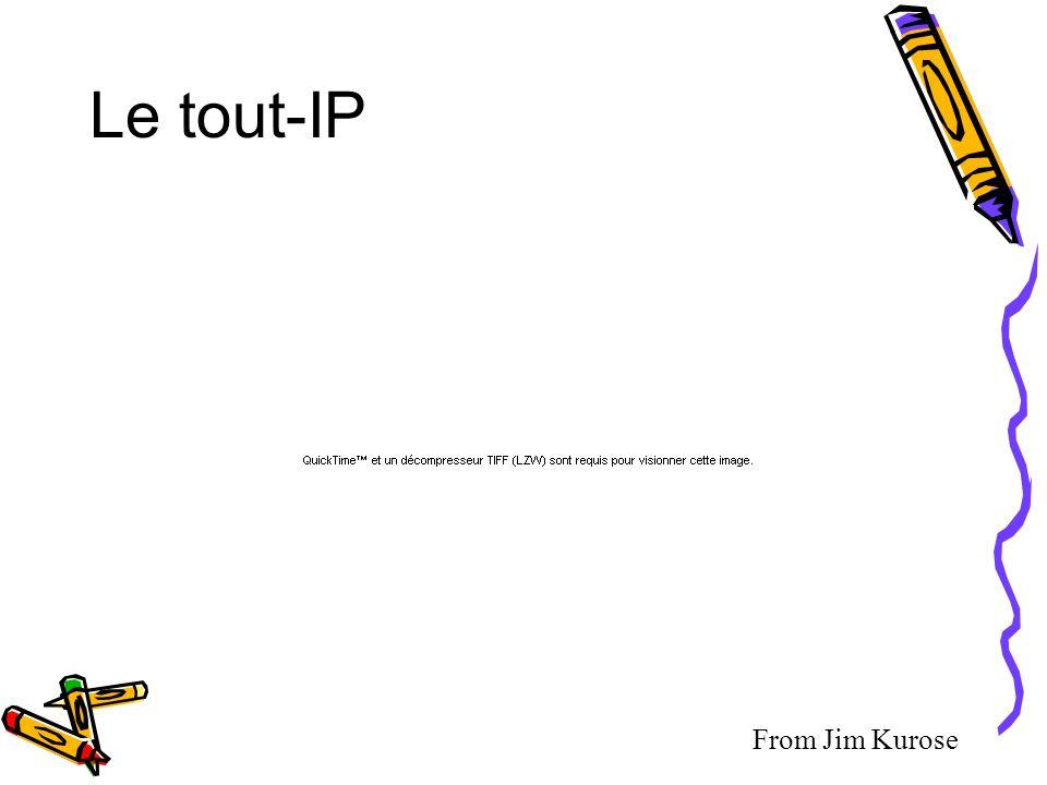 Le tout-IP From Jim Kurose