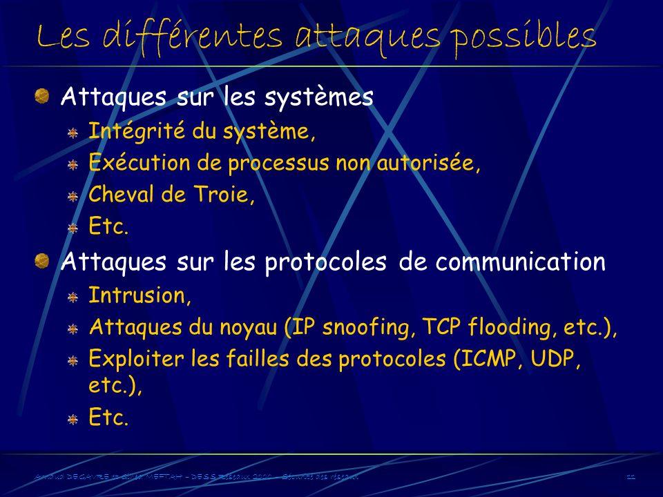 Arnaud DEGAVRE et Gihed MEFTAH – DESS Réseaux 2000 – Sécurité des réseaux11 Les différentes attaques possibles Attaques sur les systèmes Intégrité du