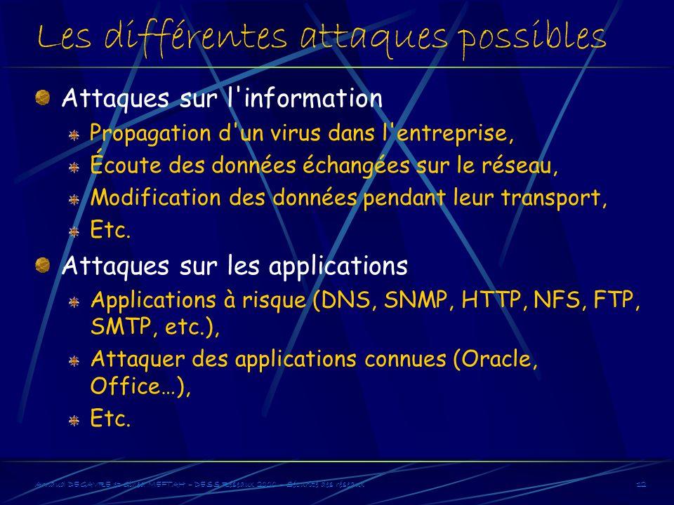 Arnaud DEGAVRE et Gihed MEFTAH – DESS Réseaux 2000 – Sécurité des réseaux12 Les différentes attaques possibles Attaques sur l'information Propagation
