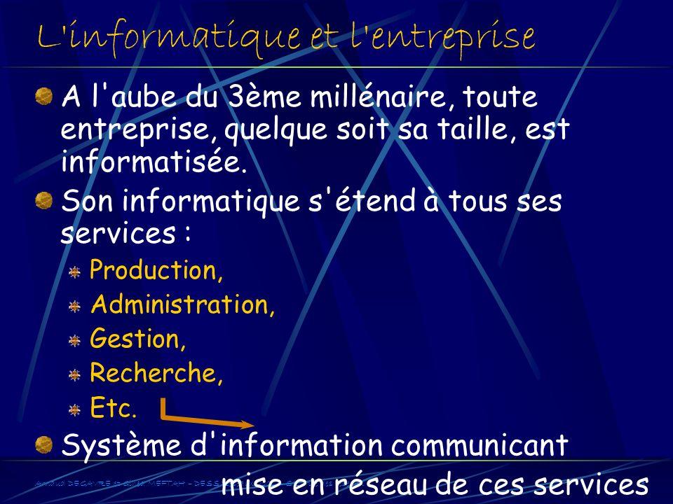 Arnaud DEGAVRE et Gihed MEFTAH – DESS Réseaux 2000 – Sécurité des réseaux3 L'informatique et l'entreprise A l'aube du 3ème millénaire, toute entrepris
