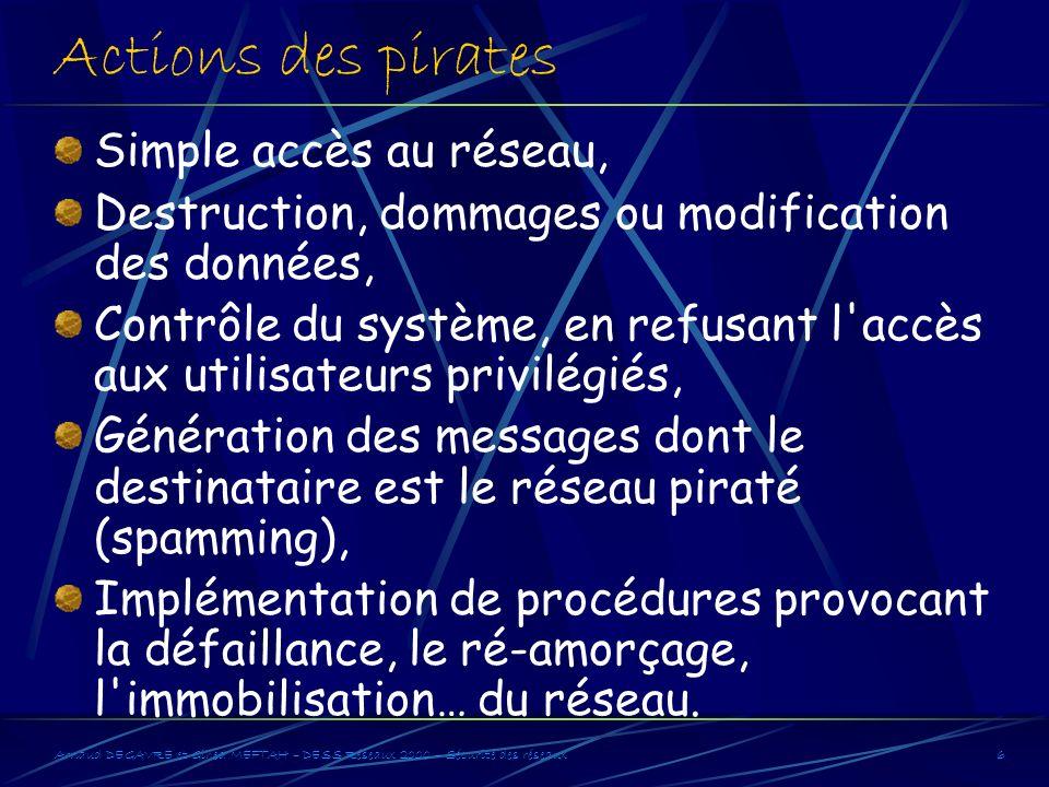 Arnaud DEGAVRE et Gihed MEFTAH – DESS Réseaux 2000 – Sécurité des réseaux6 Actions des pirates Simple accès au réseau, Destruction, dommages ou modifi