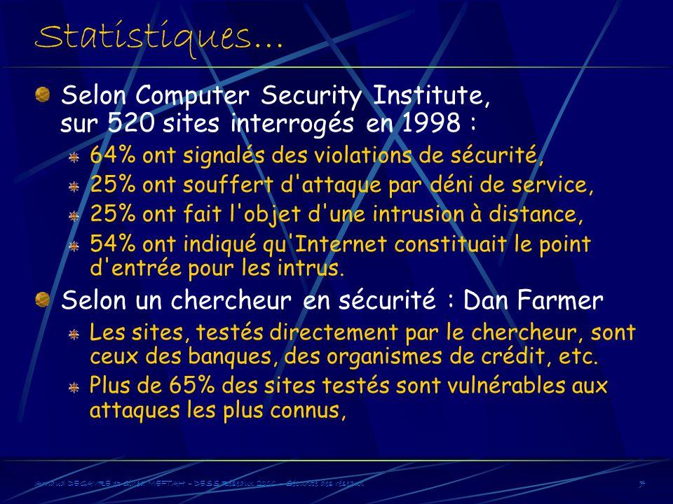 Arnaud DEGAVRE et Gihed MEFTAH – DESS Réseaux 2000 – Sécurité des réseaux7 Statistiques… Selon Computer Security Institute, sur 520 sites interrogés e