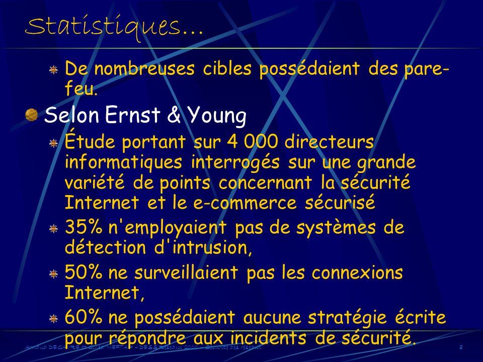 Arnaud DEGAVRE et Gihed MEFTAH – DESS Réseaux 2000 – Sécurité des réseaux8 Statistiques… De nombreuses cibles possédaient des pare- feu. Selon Ernst &