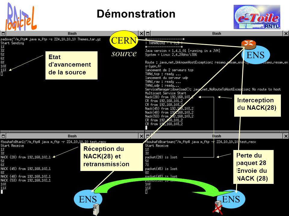7 Démonstration Etat d'avancement de la source Perte du paquet 28 Envoie du NACK (28) Interception du NACK(28) source CERN ENS Réception du NACK(28) e