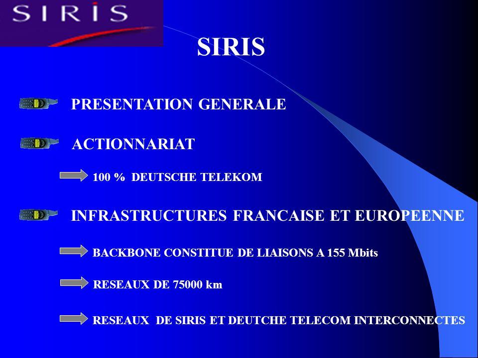 SIRIS PRESENTATION GENERALE ACTIONNARIAT 100 % DEUTSCHE TELEKOM INFRASTRUCTURES FRANCAISE ET EUROPEENNE BACKBONE CONSTITUE DE LIAISONS A 155 Mbits RES