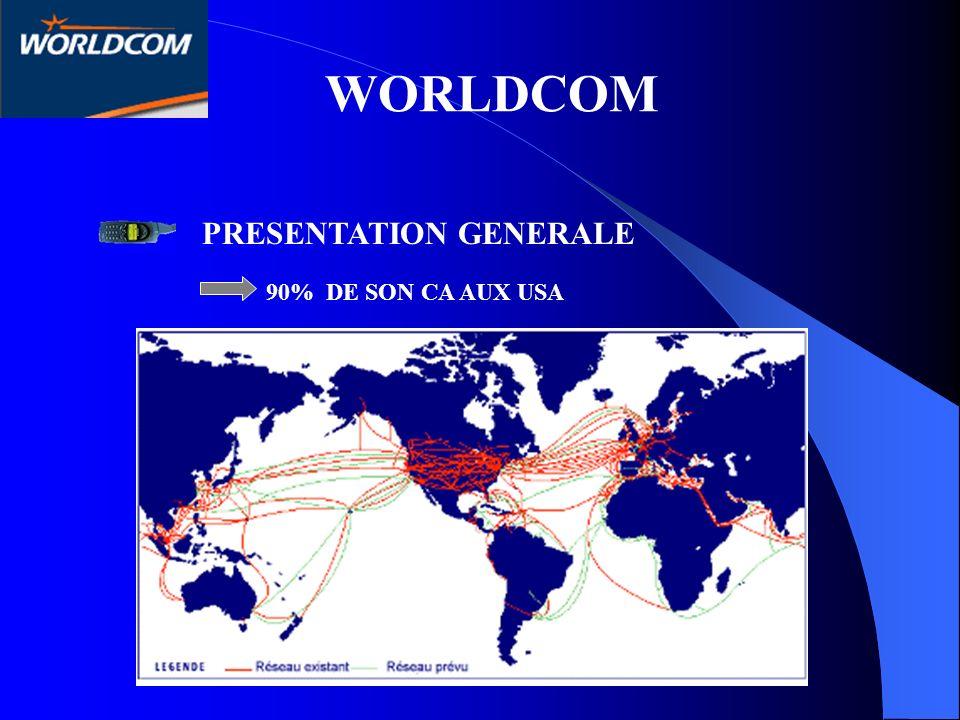 WORLDCOM PRESENTATION GENERALE 90% DE SON CA AUX USA