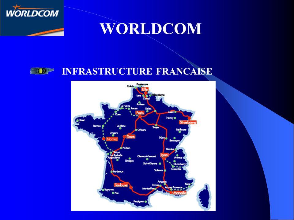 WORLDCOM INFRASTRUCTURE FRANCAISE