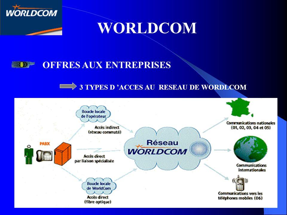 WORLDCOM OFFRES AUX ENTREPRISES 3 TYPES D ACCES AU RESEAU DE WORDLCOM