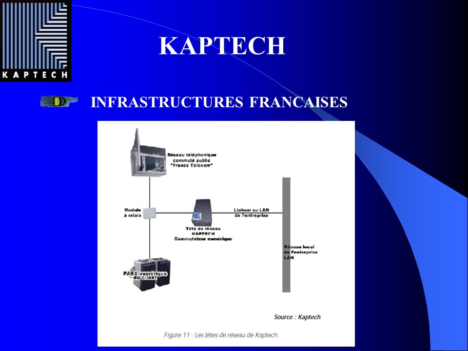 KAPTECH INFRASTRUCTURES FRANCAISES