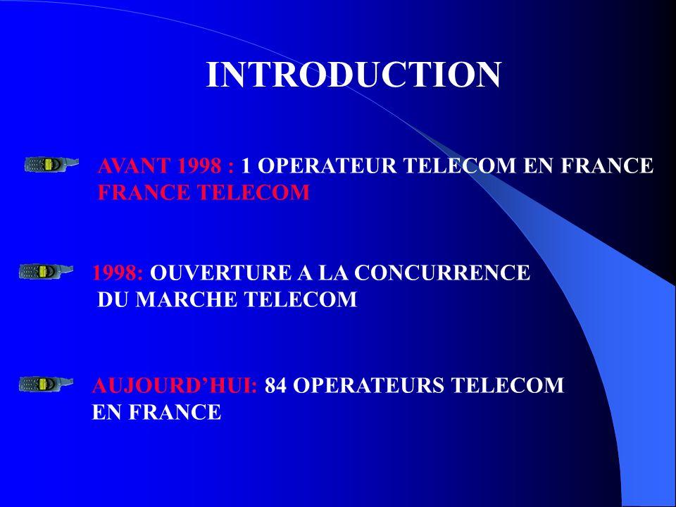 INTRODUCTION 1998: OUVERTURE A LA CONCURRENCE DU MARCHE TELECOM AUJOURDHUI: 84 OPERATEURS TELECOM EN FRANCE AVANT 1998 : 1 OPERATEUR TELECOM EN FRANCE